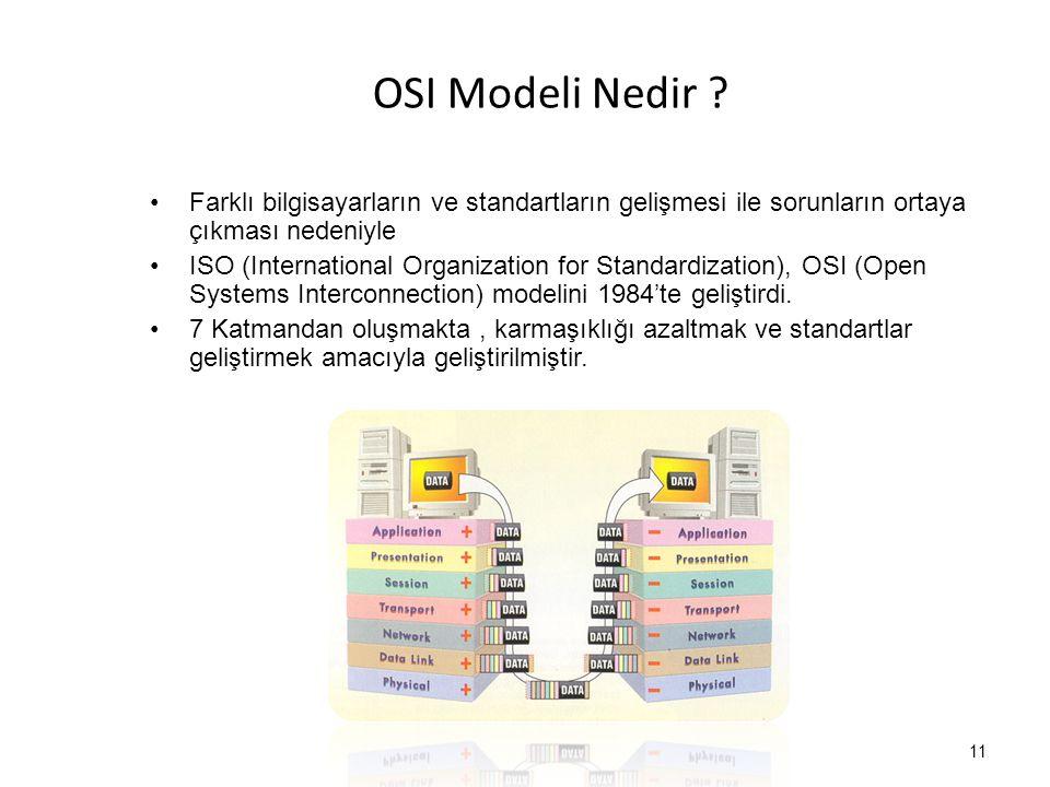 OSI Modeli Nedir ? Farklı bilgisayarların ve standartların gelişmesi ile sorunların ortaya çıkması nedeniyle ISO (International Organization for Stand