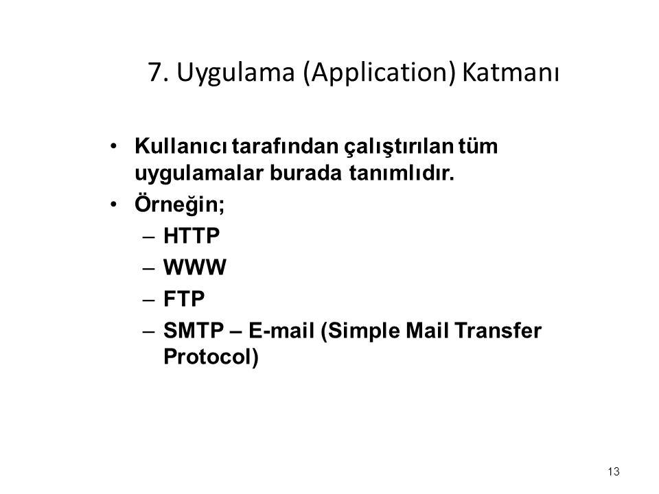 7. Uygulama (Application) Katmanı Kullanıcı tarafından çalıştırılan tüm uygulamalar burada tanımlıdır. Örneğin; –HTTP –WWW –FTP –SMTP – E-mail (Simple