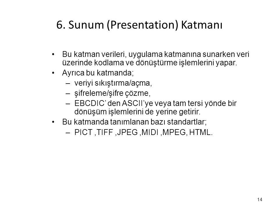 6. Sunum (Presentation) Katmanı Bu katman verileri, uygulama katmanına sunarken veri üzerinde kodlama ve dönüştürme işlemlerini yapar. Ayrıca bu katma