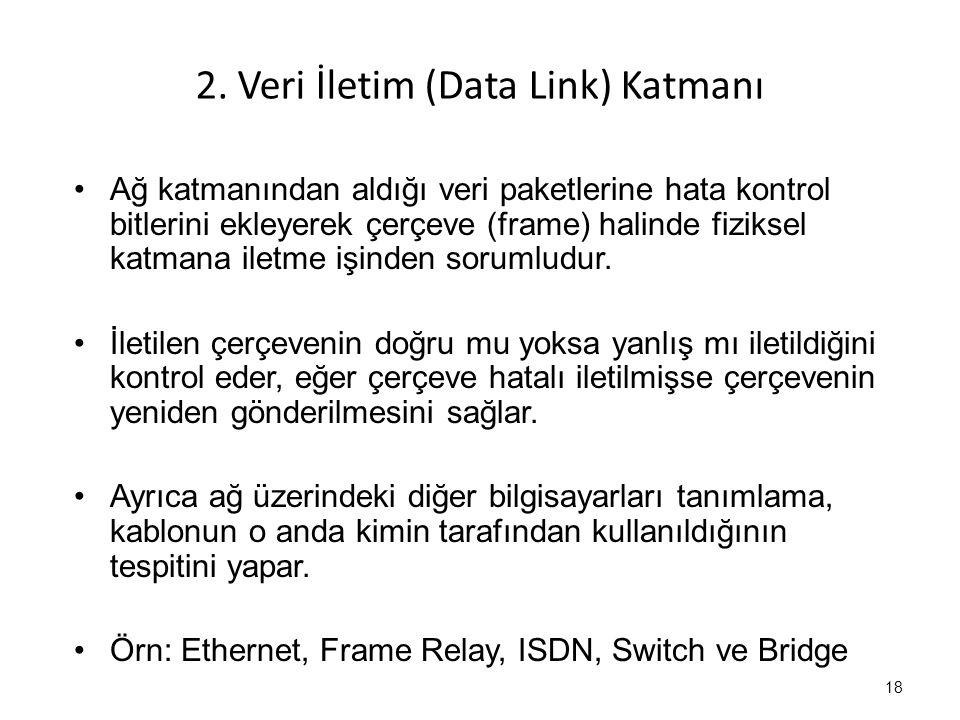 2. Veri İletim (Data Link) Katmanı Ağ katmanından aldığı veri paketlerine hata kontrol bitlerini ekleyerek çerçeve (frame) halinde fiziksel katmana il