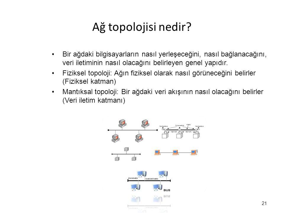 Ağ topolojisi nedir.