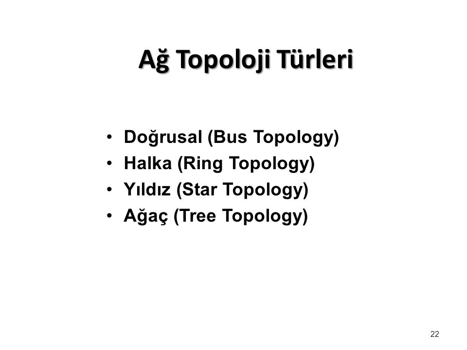 Ağ Topoloji Türleri Doğrusal (Bus Topology) Halka (Ring Topology) Yıldız (Star Topology) Ağaç (Tree Topology) 22