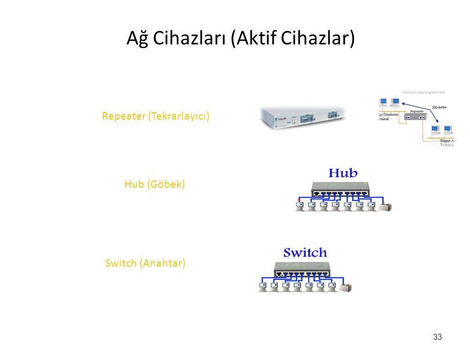 Ağ Cihazları (Aktif Cihazlar) Repeater (Tekrarlayıcı) Hub (Göbek) Switch (Anahtar) 33