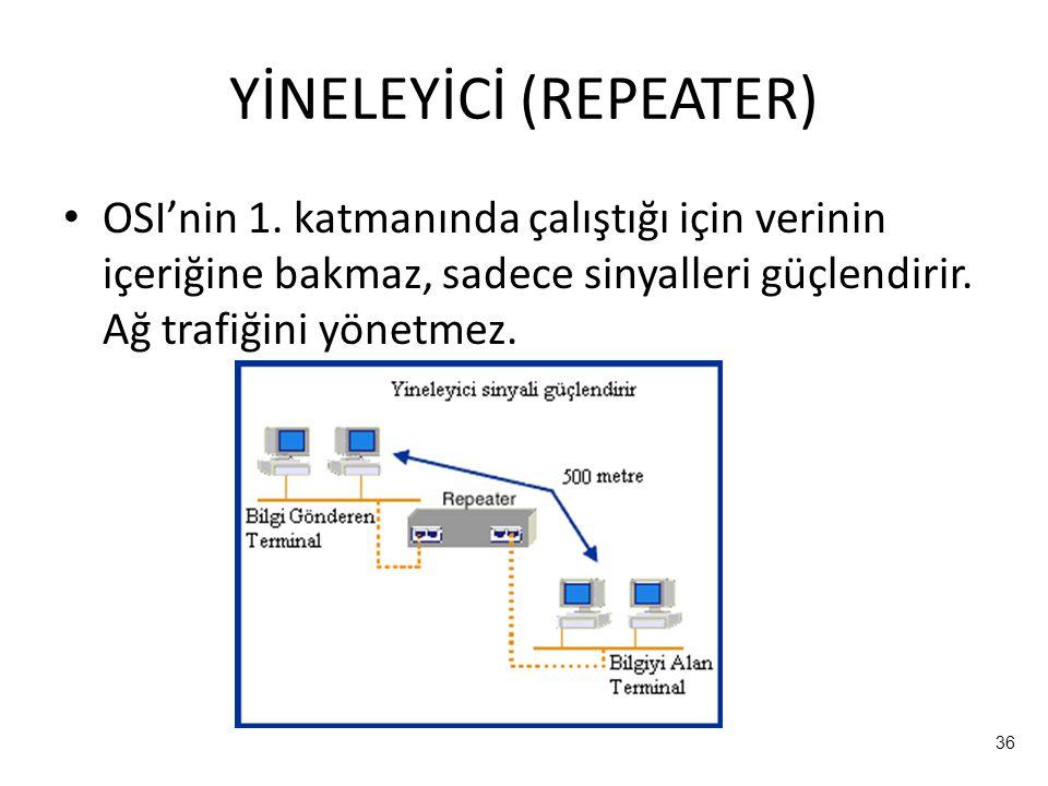 36 YİNELEYİCİ (REPEATER) OSI'nin 1.