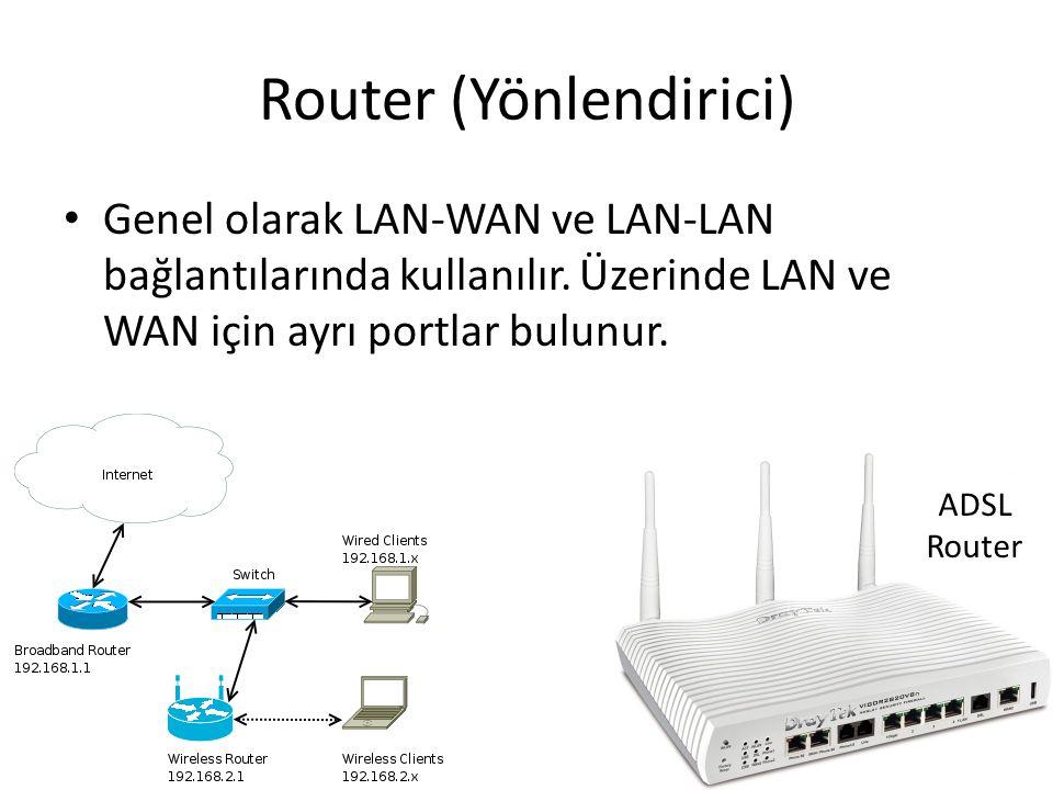Router (Yönlendirici) Genel olarak LAN-WAN ve LAN-LAN bağlantılarında kullanılır. Üzerinde LAN ve WAN için ayrı portlar bulunur. ADSL Router