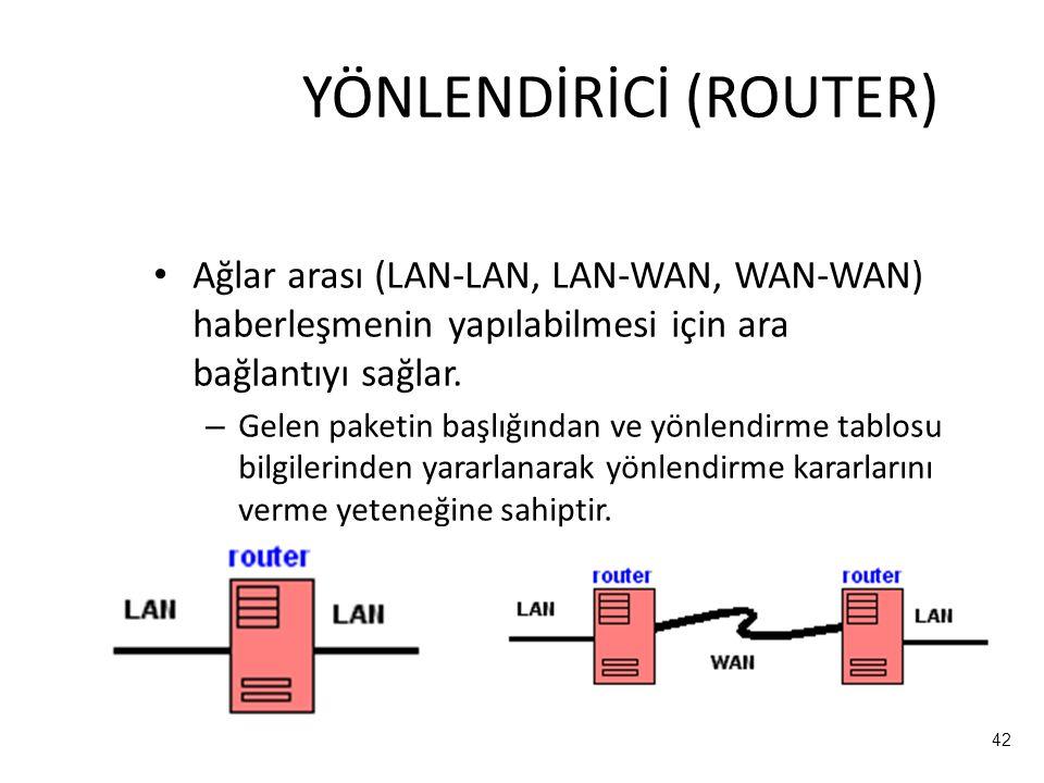 42 YÖNLENDİRİCİ (ROUTER) Ağlar arası (LAN-LAN, LAN-WAN, WAN-WAN) haberleşmenin yapılabilmesi için ara bağlantıyı sağlar.