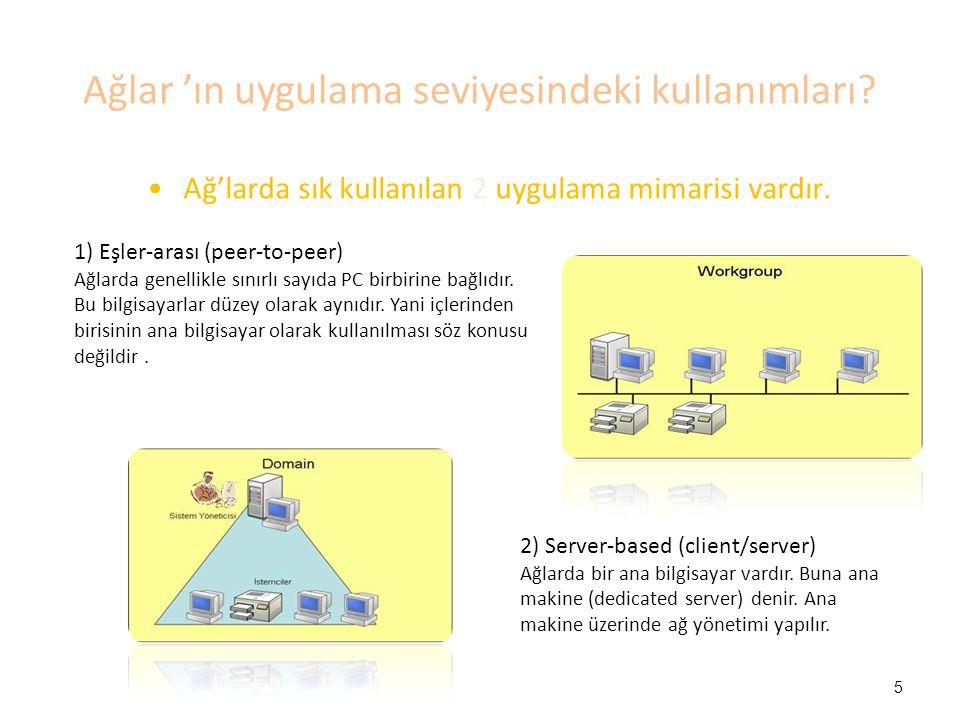 5 Ağlar 'ın uygulama seviyesindeki kullanımları? Ağ'larda sık kullanılan 2 uygulama mimarisi vardır. 1) Eşler-arası (peer-to-peer) Ağlarda genellikle