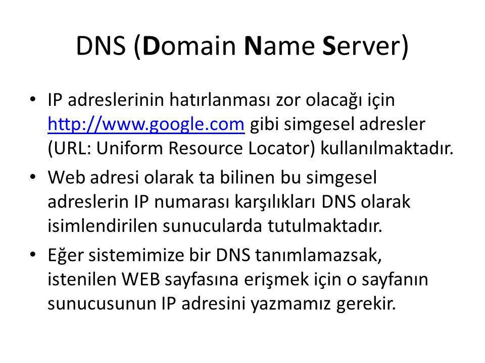 DNS (Domain Name Server) IP adreslerinin hatırlanması zor olacağı için http://www.google.com gibi simgesel adresler (URL: Uniform Resource Locator) kullanılmaktadır.