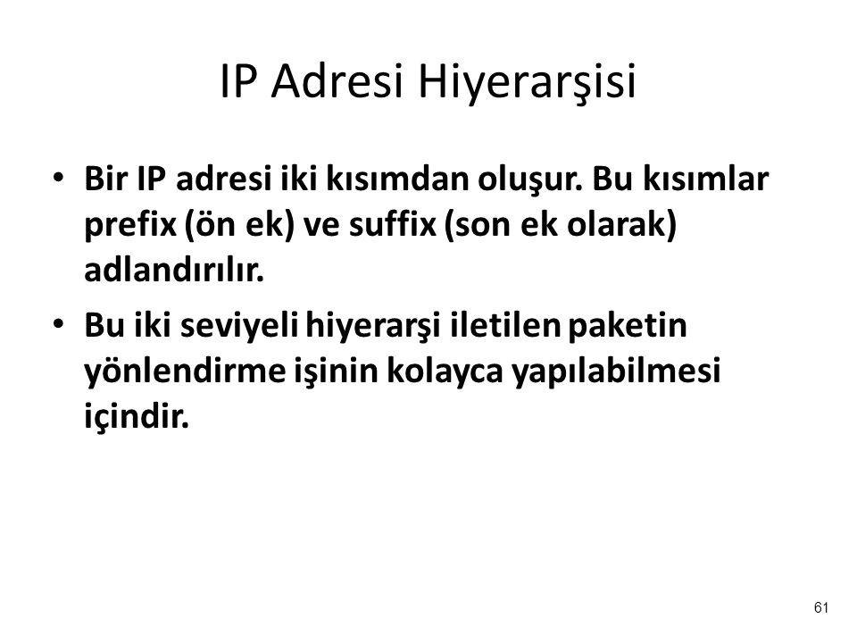 61 IP Adresi Hiyerarşisi Bir IP adresi iki kısımdan oluşur. Bu kısımlar prefix (ön ek) ve suffix (son ek olarak) adlandırılır. Bu iki seviyeli hiyerar