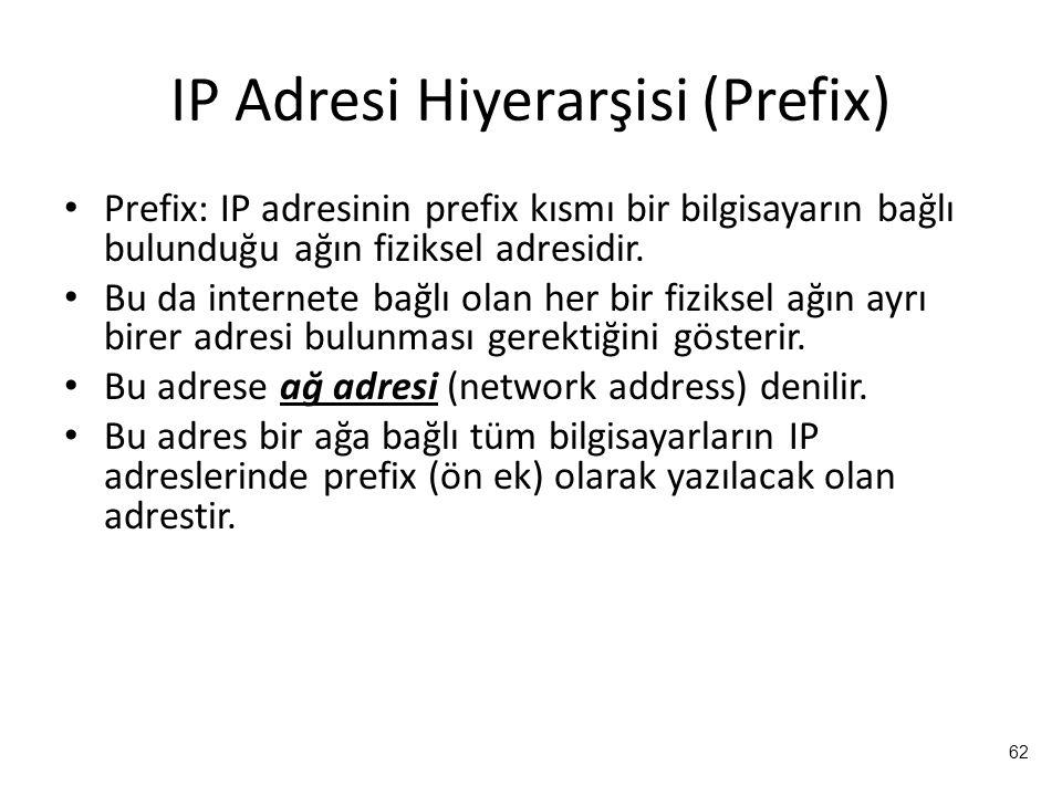 62 IP Adresi Hiyerarşisi (Prefix) Prefix: IP adresinin prefix kısmı bir bilgisayarın bağlı bulunduğu ağın fiziksel adresidir. Bu da internete bağlı ol