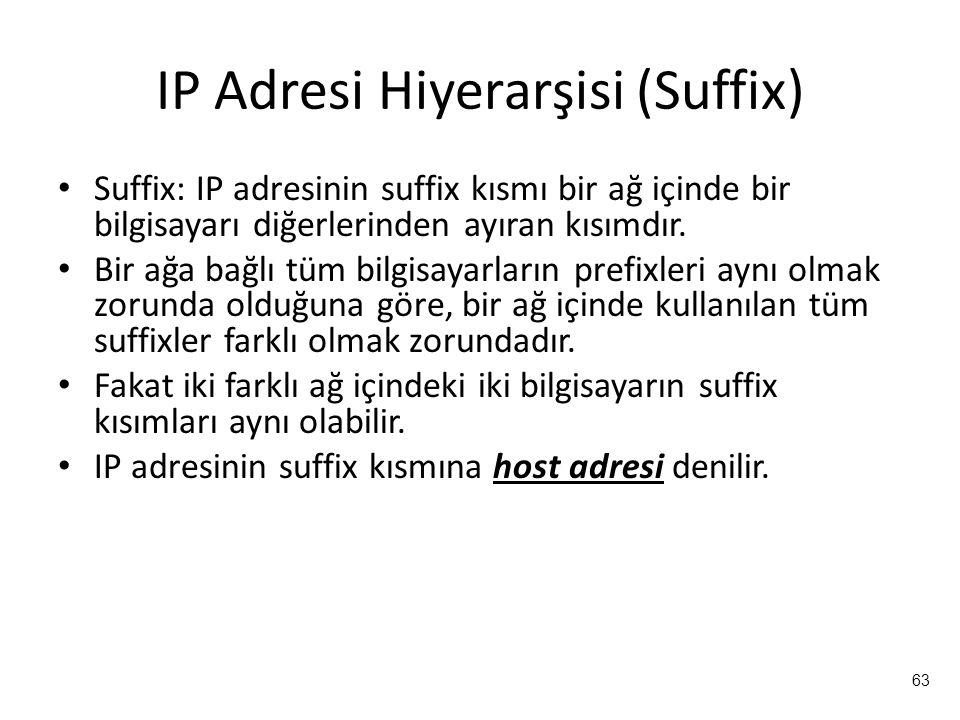 63 IP Adresi Hiyerarşisi (Suffix) Suffix: IP adresinin suffix kısmı bir ağ içinde bir bilgisayarı diğerlerinden ayıran kısımdır. Bir ağa bağlı tüm bil