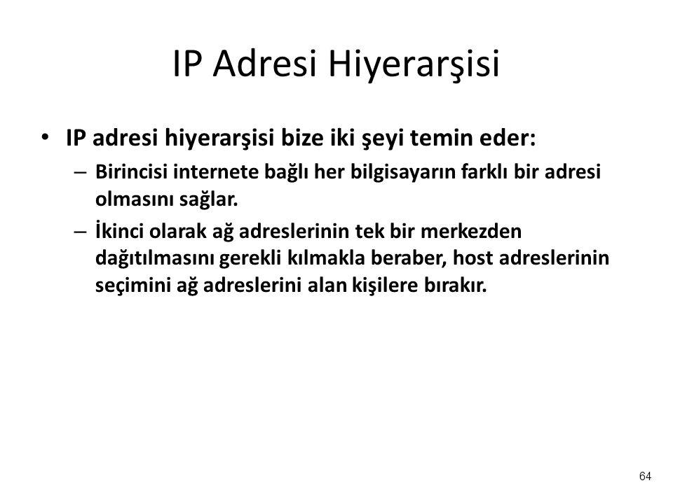 64 IP Adresi Hiyerarşisi IP adresi hiyerarşisi bize iki şeyi temin eder: – Birincisi internete bağlı her bilgisayarın farklı bir adresi olmasını sağla