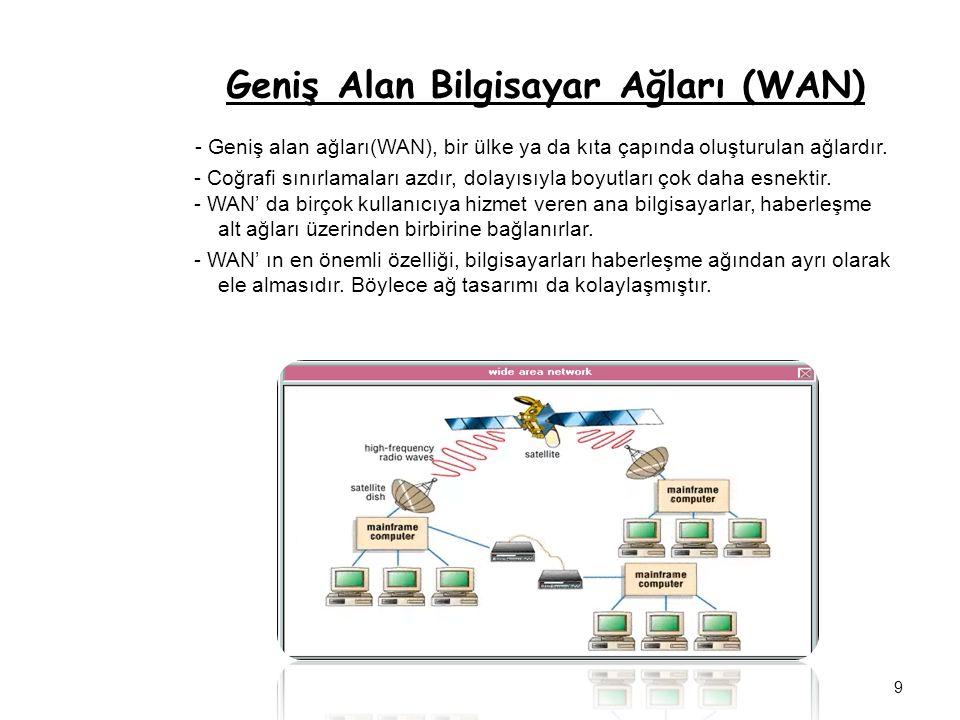 Geniş Alan Bilgisayar Ağları (WAN) - Geniş alan ağları(WAN), bir ülke ya da kıta çapında oluşturulan ağlardır.