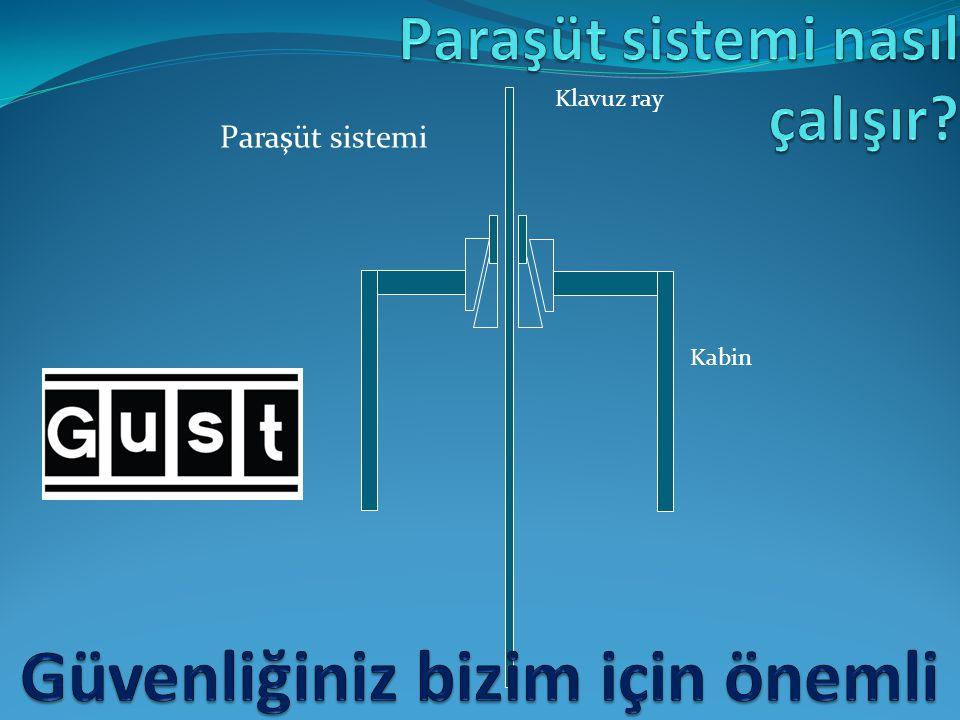 Paraşüt sistemi Klavuz ray Kabin