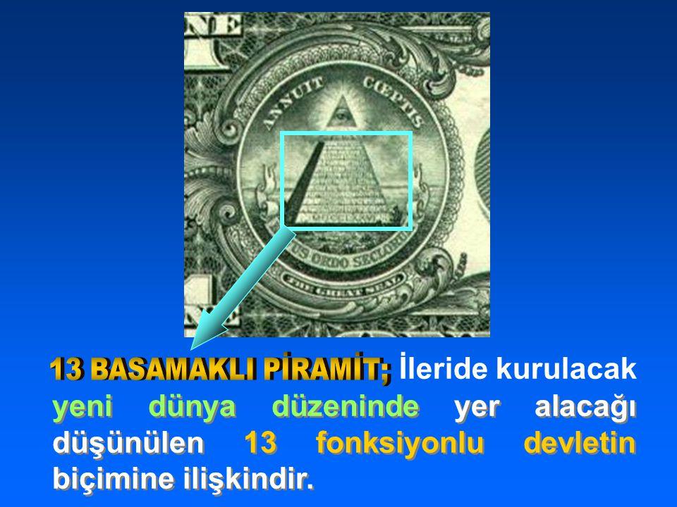 yeni dünya düzeninde yer alacağı düşünülen 13 fonksiyonlu devletin biçimine ilişkindir.