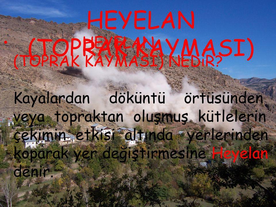 HEYELAN (TOPRAK KAYMASI) NEDiR.
