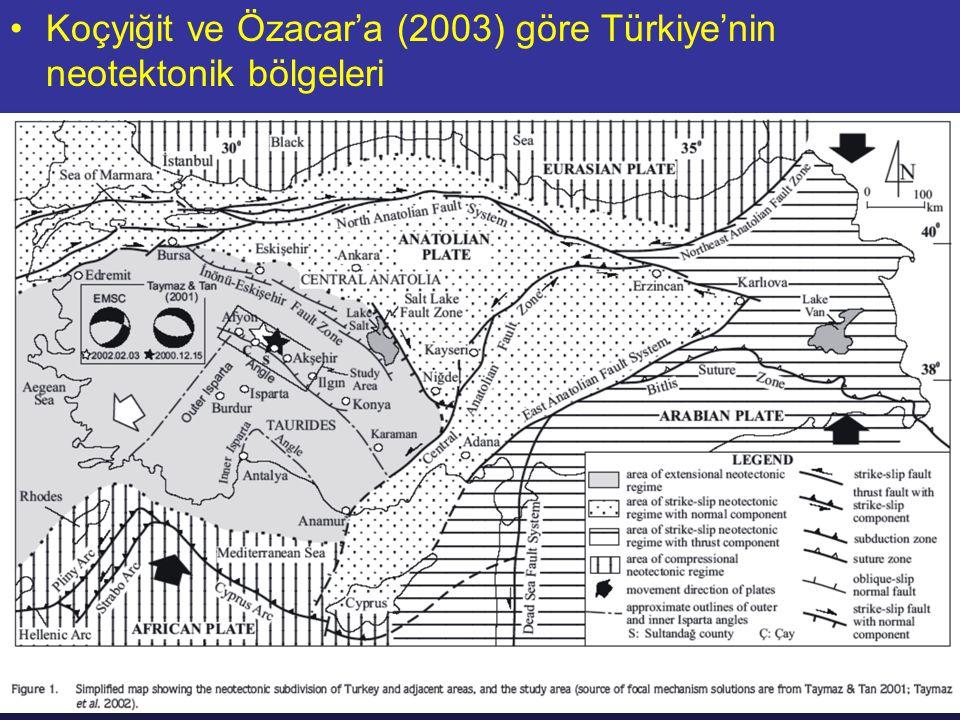 NEOTEKTONİK Doç.Dr. Yaşar EREN Koçyiğit ve Özacar'a (2003) göre Türkiye'nin neotektonik bölgeleri