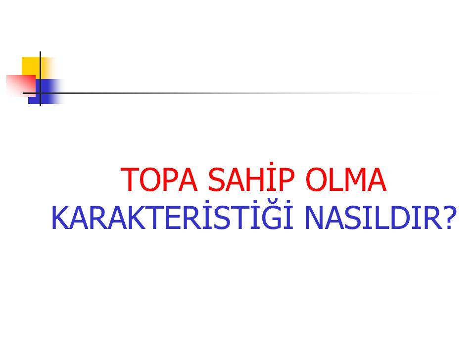 TOPA SAHİP OLMA KARAKTERİSTİĞİ NASILDIR