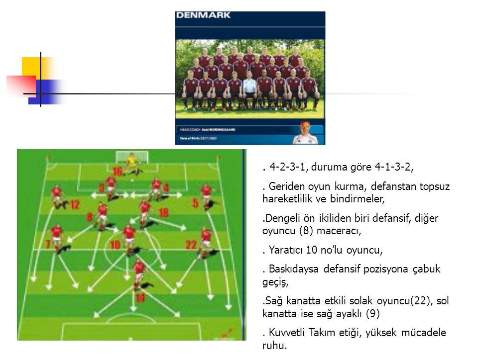 4-4-2'nin varyasyonları, defansın önünde tek oyuncu, orta sahada baklava düzeni,.