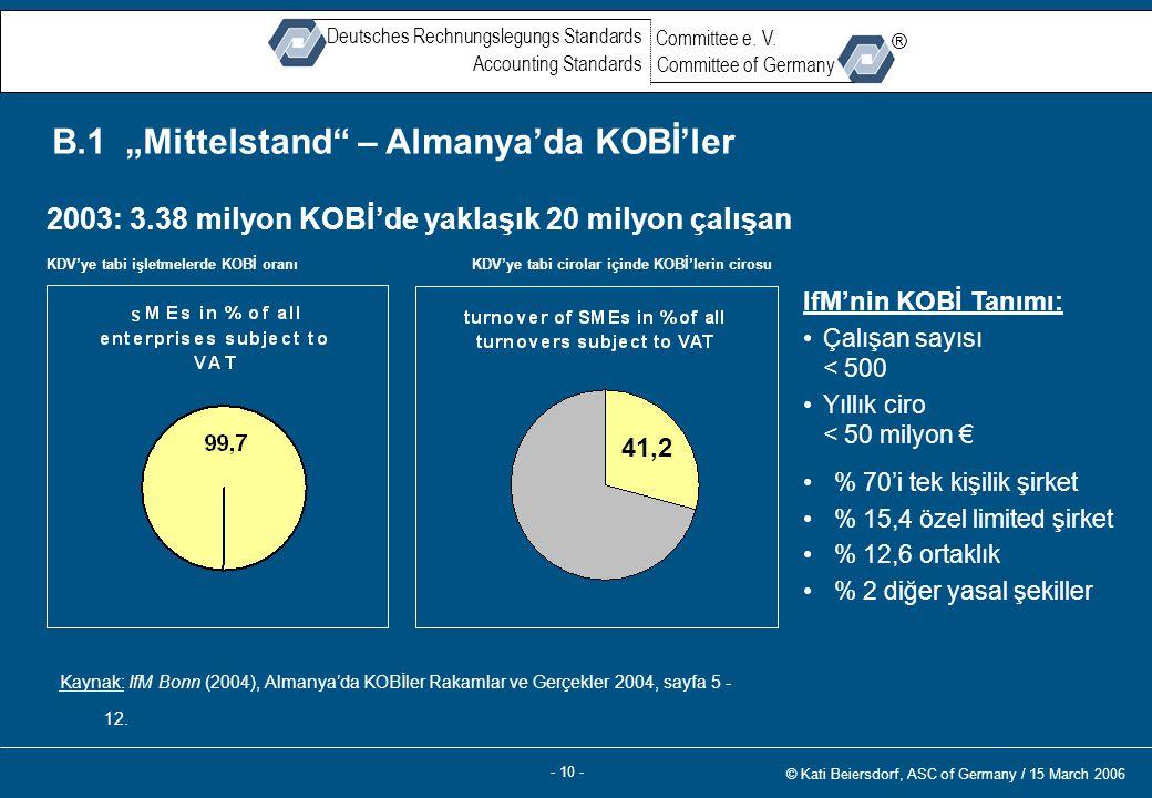 - 10 - © Kati Beiersdorf, ASC of Germany / 15 March 2006 ® Deutsches Rechnungslegungs Standards Accounting Standards Committee of Germany ® Committee