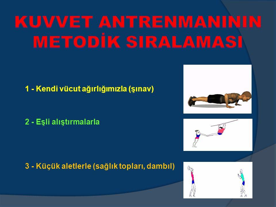 1 - Kendi vücut ağırlığımızla (şınav) 2 - Eşli alıştırmalarla 3 - Küçük aletlerle (sağlık topları, dambıl)