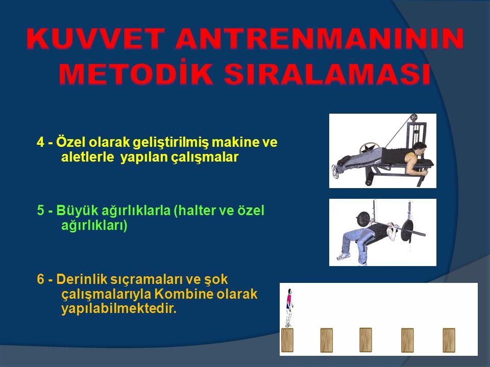 4 - Özel olarak geliştirilmiş makine ve aletlerle yapılan çalışmalar 5 - Büyük ağırlıklarla (halter ve özel ağırlıkları) 6 - Derinlik sıçramaları ve ş