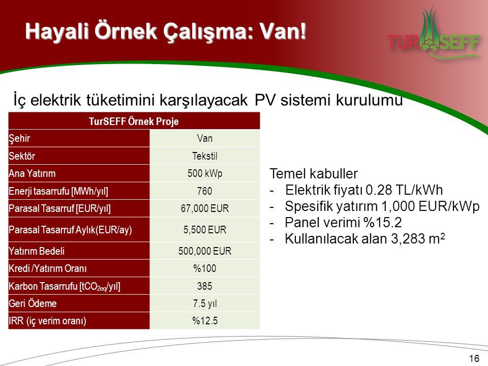 Hayali Örnek Çalışma: Van! 16 TurSEFF Örnek Proje ŞehirVan SektörTekstil Ana Yatırım500 kWp Enerji tasarrufu [MWh/yıl]760 Parasal Tasarruf [EUR/yıl]67