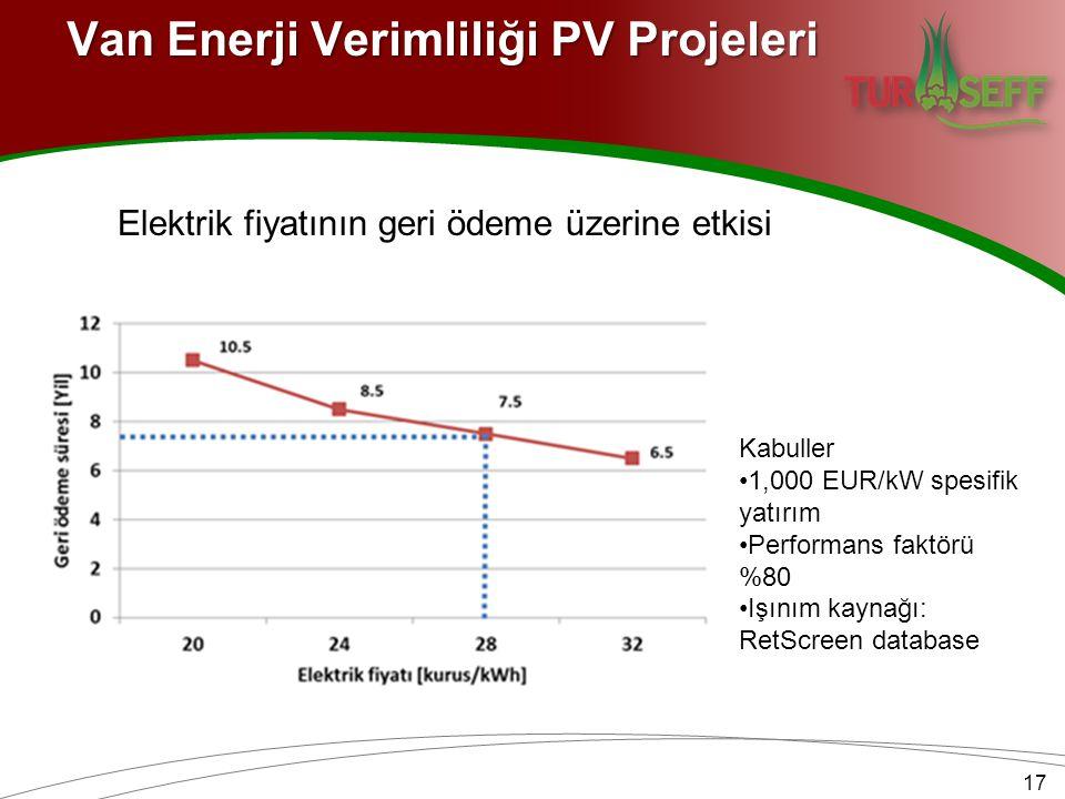 Van Enerji Verimliliği PV Projeleri Van Enerji Verimliliği PV Projeleri 17 Kabuller 1,000 EUR/kW spesifik yatırım Performans faktörü %80 Işınım kaynağı: RetScreen database Elektrik fiyatının geri ödeme üzerine etkisi