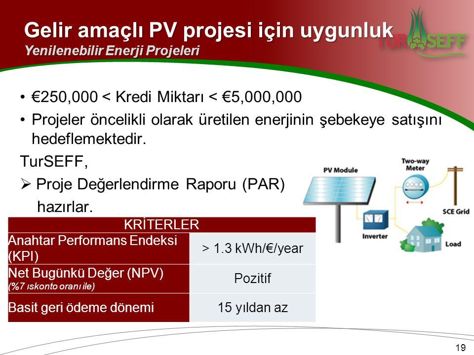 Gelir amaçlı PV projesi için uygunluk 19 Yenilenebilir Enerji Projeleri KRİTERLER Anahtar Performans Endeksi (KPI) > 1.3 kWh/€/year Net Bugünkü Değer (NPV) (%7 ıskonto oranı ile) Pozitif Basit geri ödeme dönemi15 yıldan az €250,000 < Kredi Miktarı < €5,000,000 Projeler öncelikli olarak üretilen enerjinin şebekeye satışını hedeflemektedir.