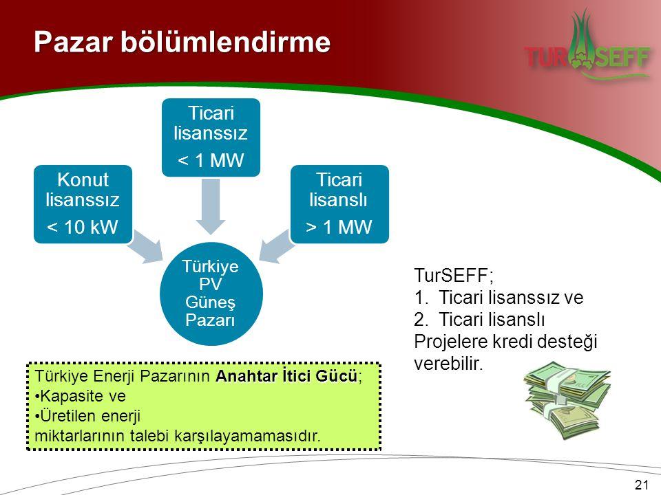 Pazar bölümlendirme 21 TurSEFF; 1.Ticari lisanssız ve 2.Ticari lisanslı Projelere kredi desteği verebilir. Anahtar İtici Gücü Türkiye Enerji Pazarının