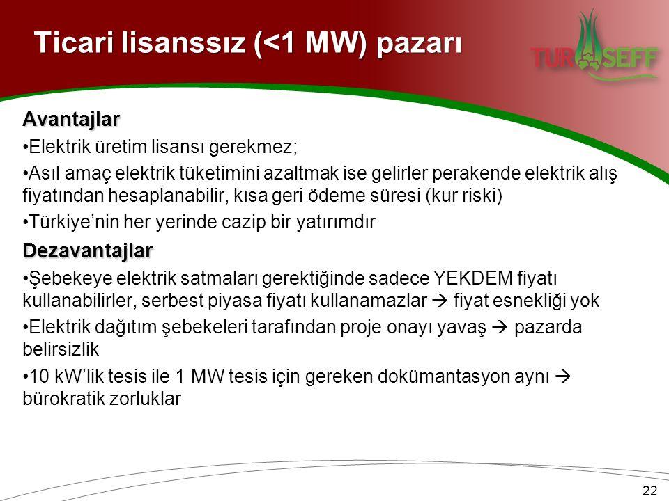 Ticari lisanssız (<1 MW) pazarı Avantajlar Elektrik üretim lisansı gerekmez; Asıl amaç elektrik tüketimini azaltmak ise gelirler perakende elektrik alış fiyatından hesaplanabilir, kısa geri ödeme süresi (kur riski) Türkiye'nin her yerinde cazip bir yatırımdırDezavantajlar Şebekeye elektrik satmaları gerektiğinde sadece YEKDEM fiyatı kullanabilirler, serbest piyasa fiyatı kullanamazlar  fiyat esnekliği yok Elektrik dağıtım şebekeleri tarafından proje onayı yavaş  pazarda belirsizlik 10 kW'lik tesis ile 1 MW tesis için gereken dokümantasyon aynı  bürokratik zorluklar 22