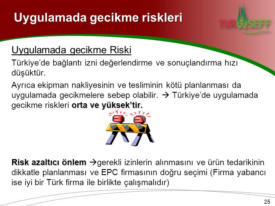 Uygulamada gecikme riskleri Uygulamada gecikme Riski Türkiye'de bağlantı izni değerlendirme ve sonuçlandırma hızı düşüktür.