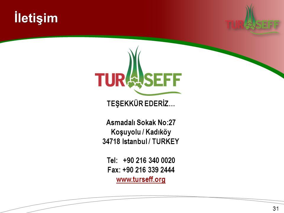 İletişim TEŞEKKÜR EDERİZ… Asmadalı Sokak No:27 Koşuyolu / Kadıköy 34718 Istanbul / TURKEY Tel: +90 216 340 0020 Fax: +90 216 339 2444 www.turseff.org 31