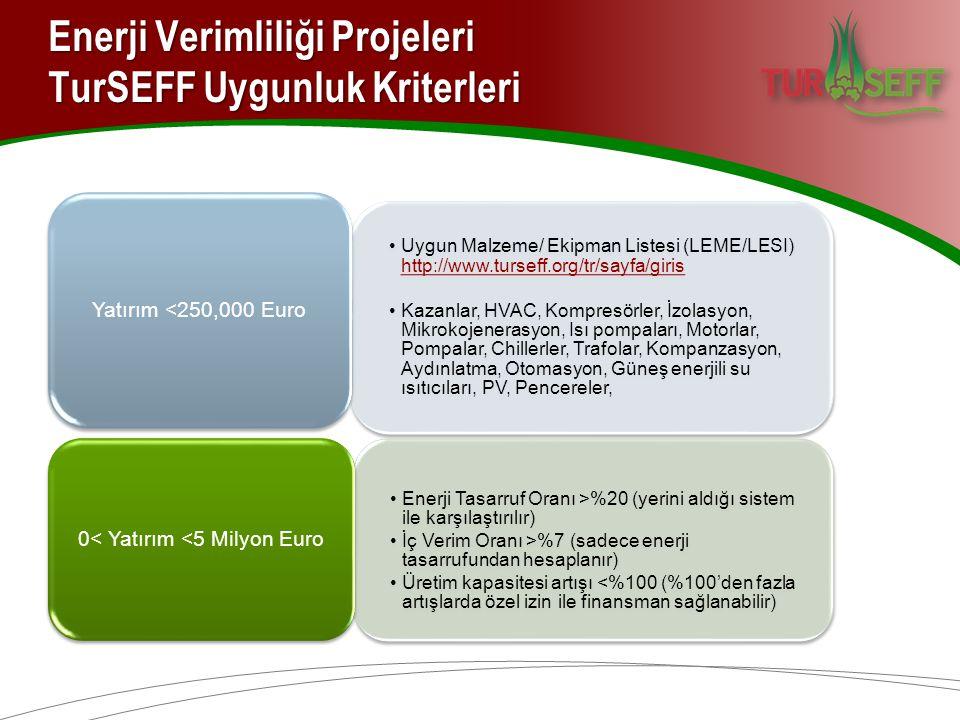 Enerji Verimliliği Projeleri TurSEFF Uygunluk Kriterleri Uygun Malzeme/ Ekipman Listesi (LEME/LESI) http://www.turseff.org/tr/sayfa/giris http://www.t