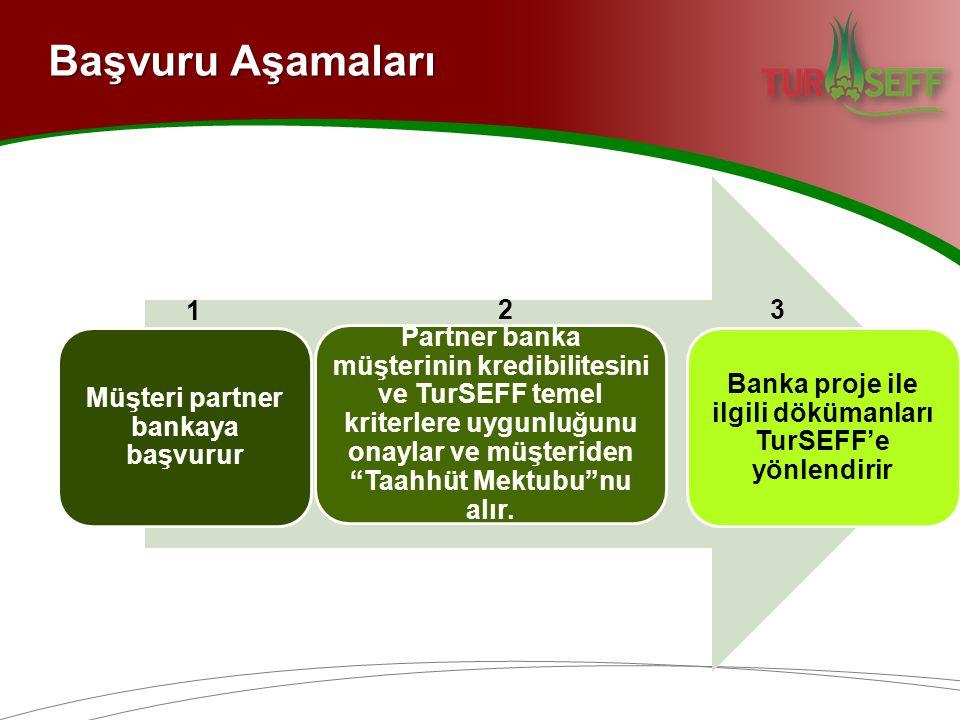 Başvuru Aşamaları TURSEFF ekibi projeyi finansal, teknik ve çevresel olarak değerlendirir Proje kriterlere göre uygun ise ilgili bankaya onay verilir Banka kredi teklifini müşteriye sunar Şube, kredi kullanımı ve projenin tamamlanma bilgisini TurSEFF'e iletir.