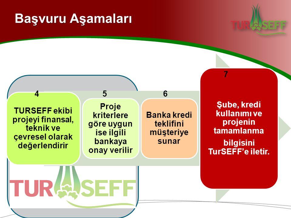 Başvuru Aşamaları TURSEFF ekibi projeyi finansal, teknik ve çevresel olarak değerlendirir Proje kriterlere göre uygun ise ilgili bankaya onay verilir