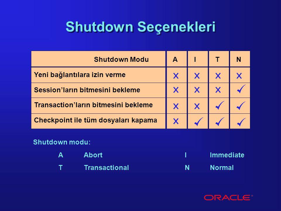 T Shutdown modu: A AbortI Immediate T TransactionalN Normal Shutdown Seçenekleri I A Shutdown Modu Yeni bağlantılara izin verme Session'ların bitmesin