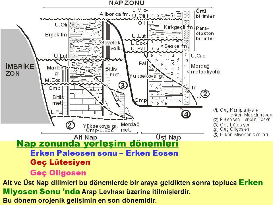 Nap zonunda yerleşim dönemleri Erken Paleosen sonu – Erken Eosen Geç Lütesiyen Geç Oligosen Alt ve Üst Nap dilimleri bu dönemlerde bir araya geldikten