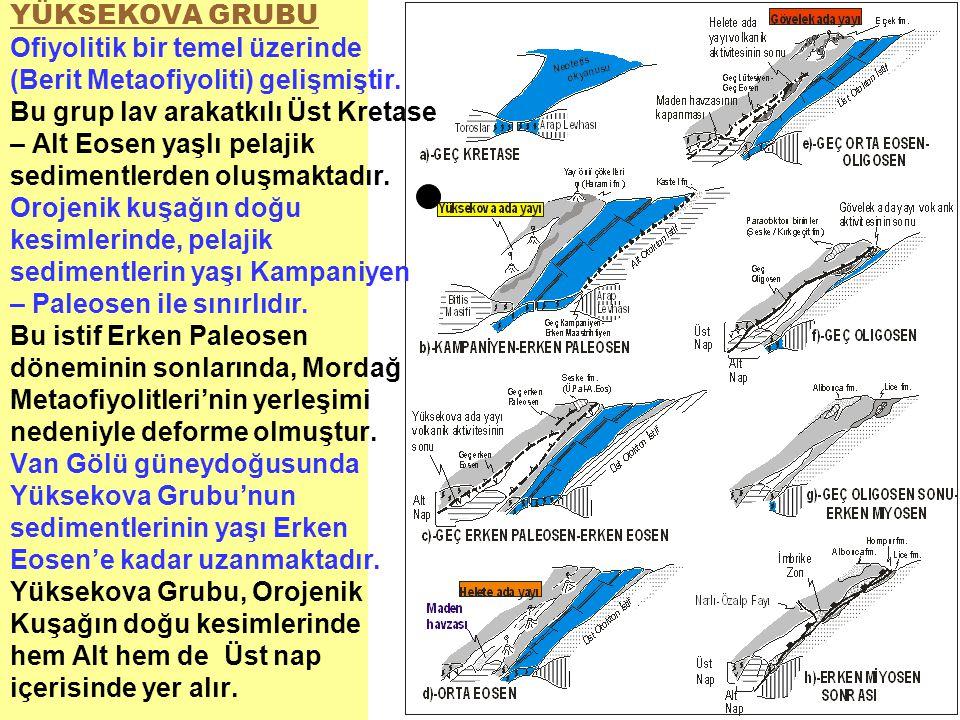YÜKSEKOVA GRUBU Ofiyolitik bir temel üzerinde (Berit Metaofiyoliti) gelişmiştir. Bu grup lav arakatkılı Üst Kretase – Alt Eosen yaşlı pelajik sediment