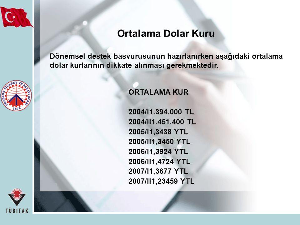 Ortalama Dolar Kuru Dönemsel destek başvurusunun hazırlanırken aşağıdaki ortalama dolar kurlarının dikkate alınması gerekmektedir. ORTALAMA KUR 2004/I