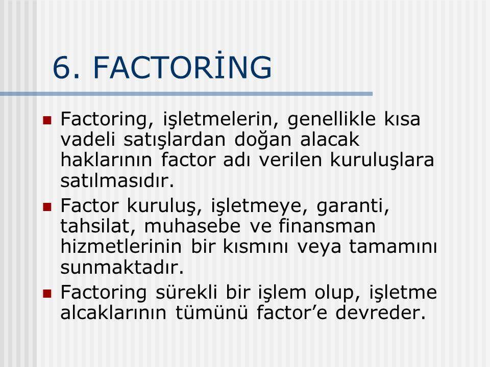 6. FACTORİNG Factoring, işletmelerin, genellikle kısa vadeli satışlardan doğan alacak haklarının factor adı verilen kuruluşlara satılmasıdır. Factor k