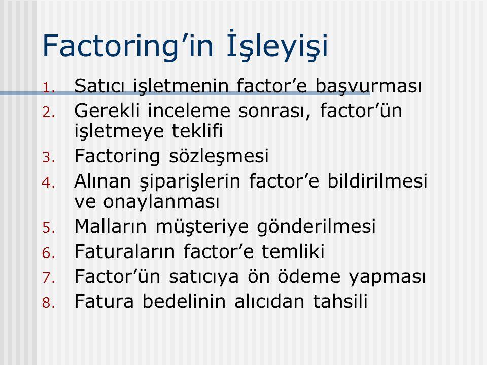 1. Satıcı işletmenin factor'e başvurması 2. Gerekli inceleme sonrası, factor'ün işletmeye teklifi 3. Factoring sözleşmesi 4. Alınan şiparişlerin facto