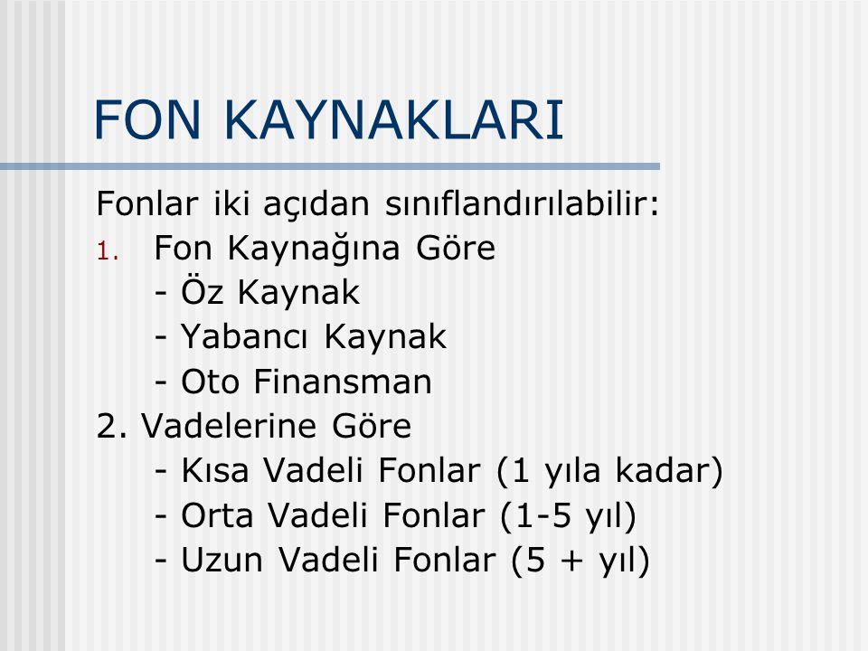 FON KAYNAKLARI Fonlar iki açıdan sınıflandırılabilir: 1.