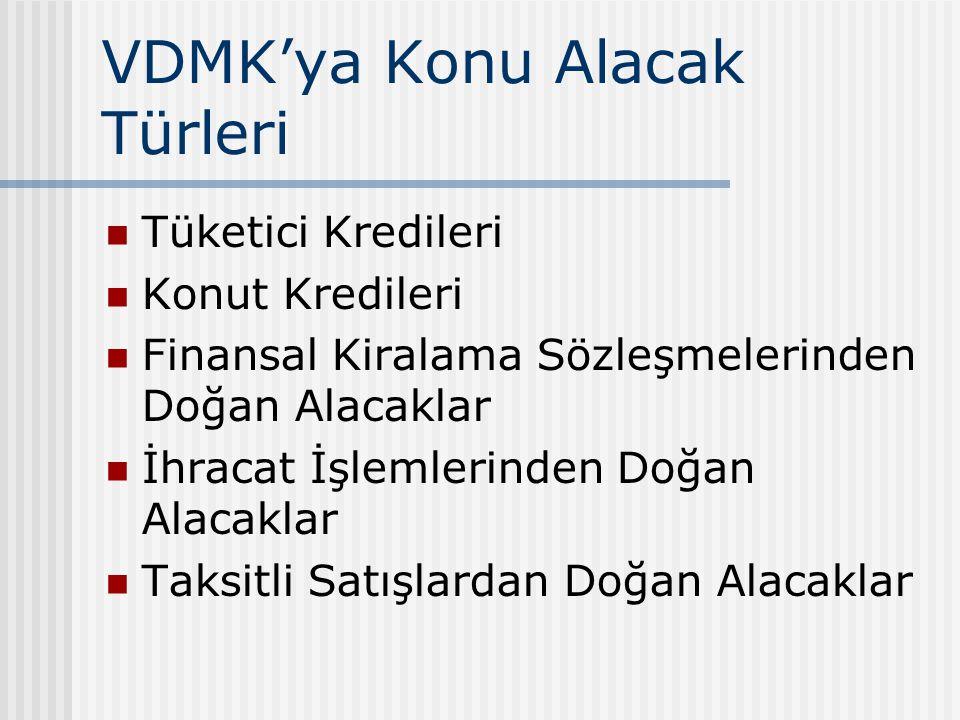 VDMK'ya Konu Alacak Türleri Tüketici Kredileri Konut Kredileri Finansal Kiralama Sözleşmelerinden Doğan Alacaklar İhracat İşlemlerinden Doğan Alacaklar Taksitli Satışlardan Doğan Alacaklar