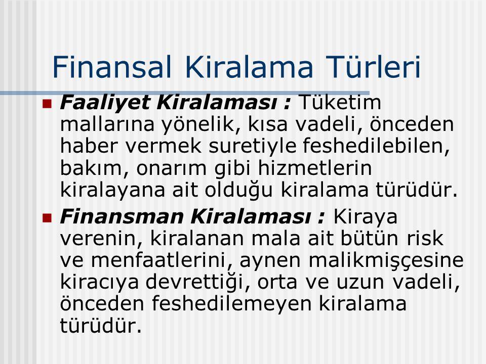 Finansal Kiralama Türleri Faaliyet Kiralaması : Tüketim mallarına yönelik, kısa vadeli, önceden haber vermek suretiyle feshedilebilen, bakım, onarım g