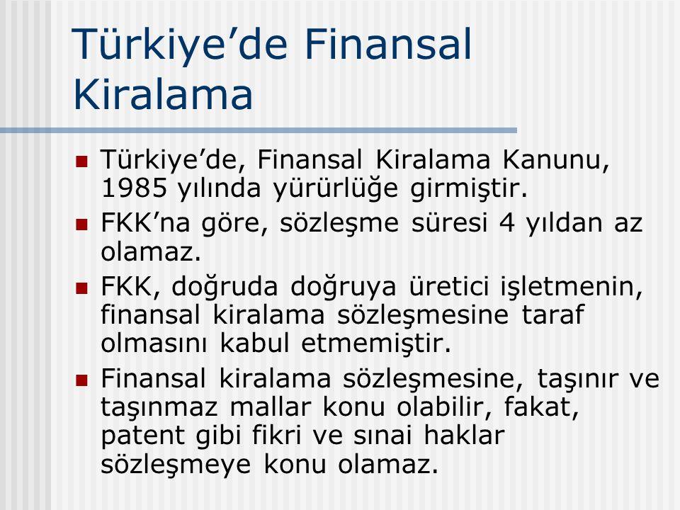 Türkiye'de Finansal Kiralama Türkiye'de, Finansal Kiralama Kanunu, 1985 yılında yürürlüğe girmiştir. FKK'na göre, sözleşme süresi 4 yıldan az olamaz.