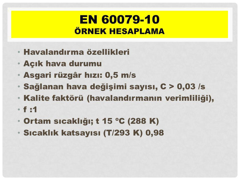 Havalandırma özellikleri Açık hava durumu Asgari rüzgâr hızı: 0,5 m/s Sağlanan hava değişimi sayısı, C > 0,03 /s Kalite faktörü (havalandırmanın verim