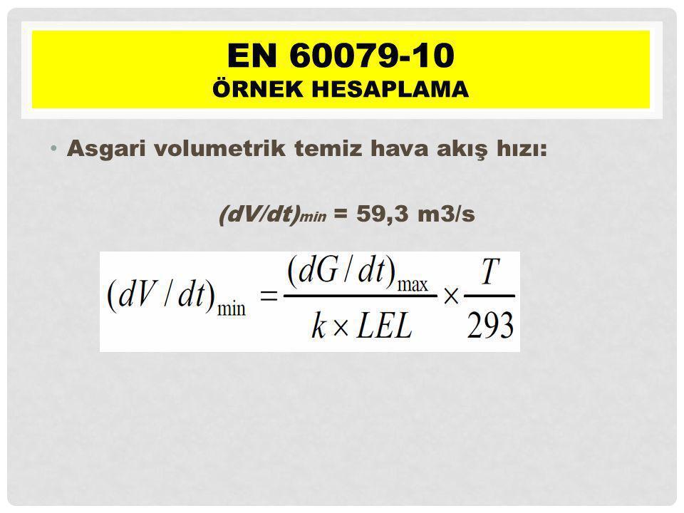 Asgari volumetrik temiz hava akış hızı: (dV/dt) min = 59,3 m3/s EN 60079-10 ÖRNEK HESAPLAMA