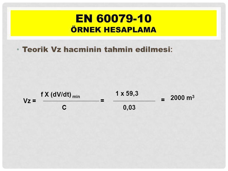 Teorik Vz hacminin tahmin edilmesi : Vz = f X (dV/dt) min C = 1 x 59,3 0,03 = 2000 m 3 EN 60079-10 ÖRNEK HESAPLAMA