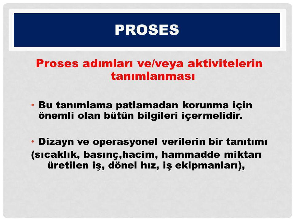 PROSES Proses adımları ve/veya aktivitelerin tanımlanması Bu tanımlama patlamadan korunma için önemli olan bütün bilgileri içermelidir. Dizayn ve oper